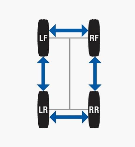 Subaru Centre Diff - Viscous Coupling Repair & Sales Australia