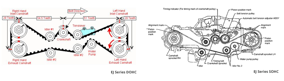 Subaru-Timing-Belt-Diagram